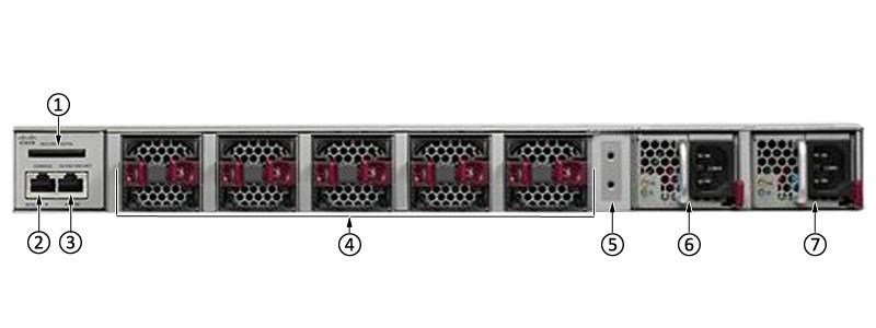 WS-C4500X-32SFP Back Panel